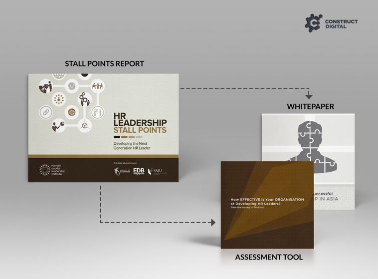 HR Assessment Tool