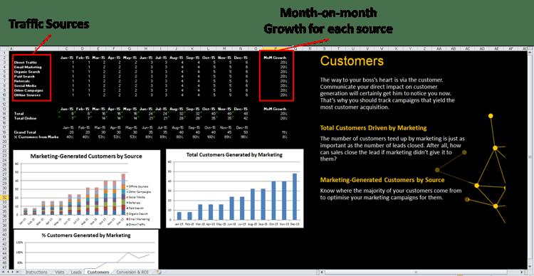 report_-_Customer.png