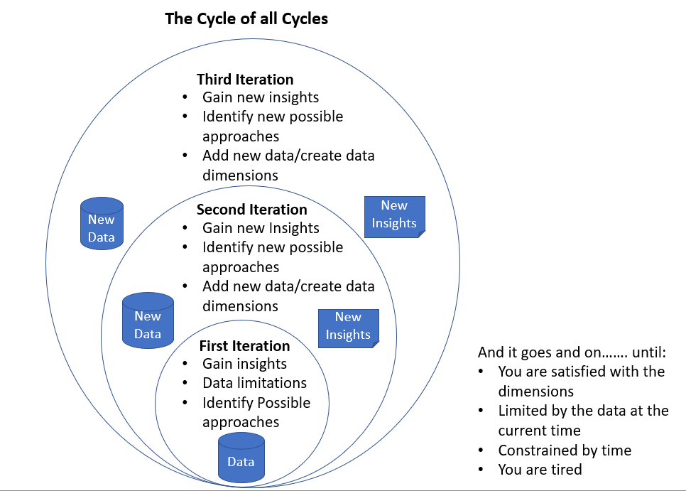 Cycle of Cycles.png