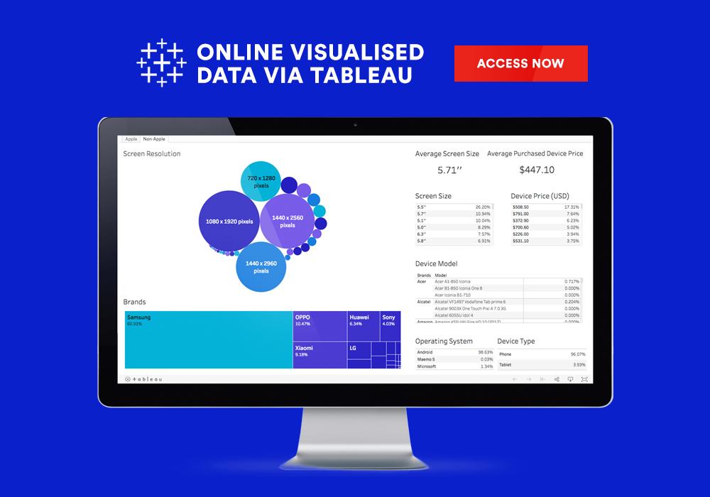 Tableau Data