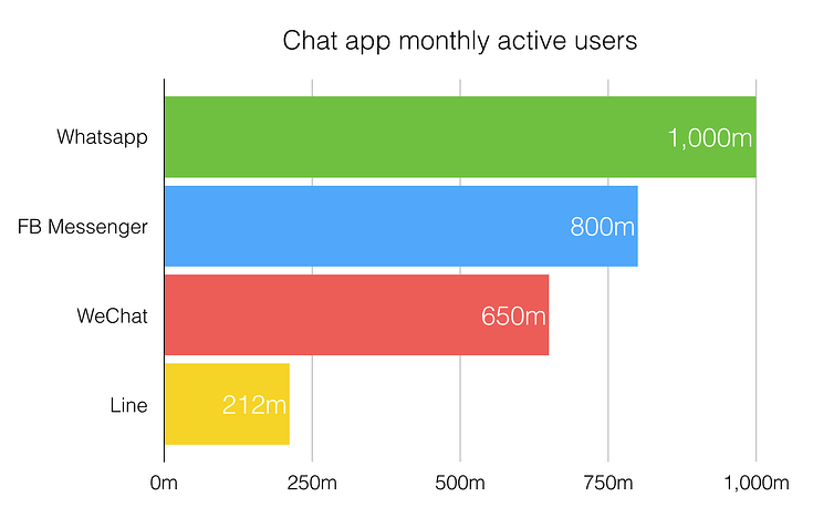 Whatsapp_stats.png