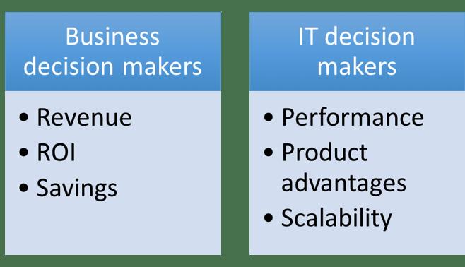 business_vs_IT_SEO.png