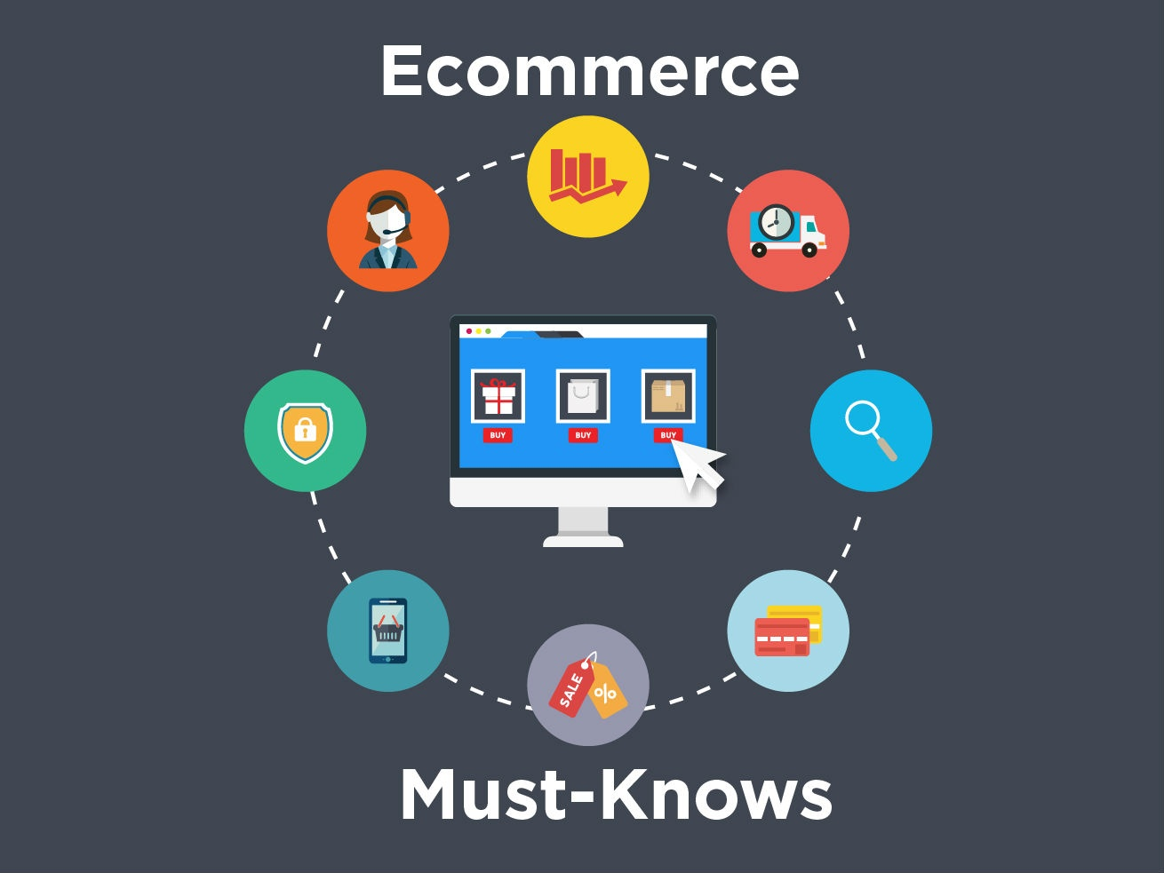 What to Consider Before You Develop an Ecommerce Website in Singapore: Part 2