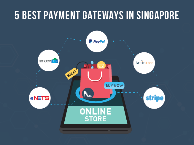 eCommerce Payment Gateways in Singapore