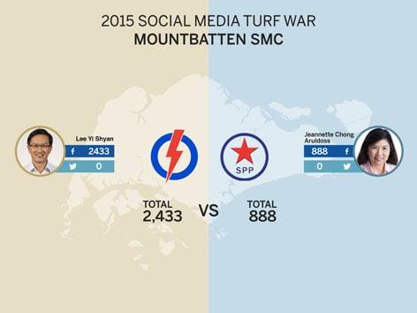 singapore-ge2015-mountbatten