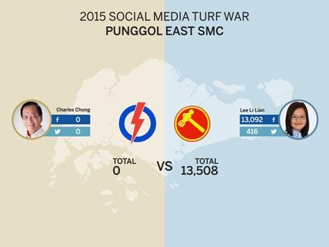 singapore-ge2015-punggol-east