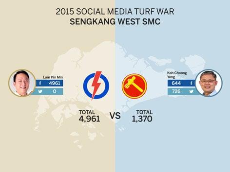 singapore-ge2015-sengkang-west