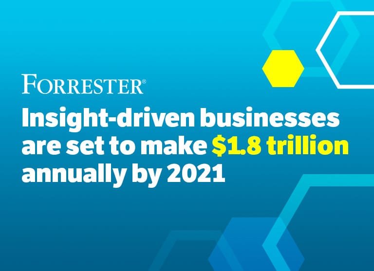Insight-driven-businesses